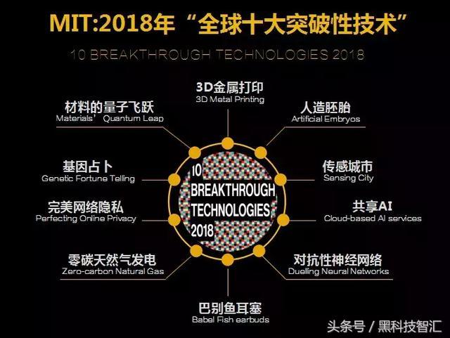 麻省理工发布2018年全球十大突破性技术